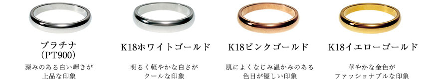 指輪の素材
